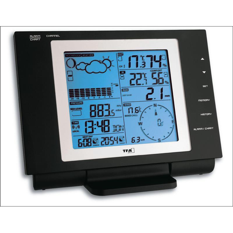 TFA Funk Wetterstation Nexus 35.1075